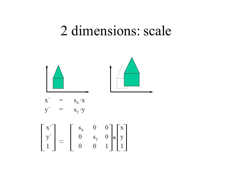 2 dimensions: scale x´= s x ·x y´= s y ·y x´ s x 00 x y´0 s y 0 y 1001 1