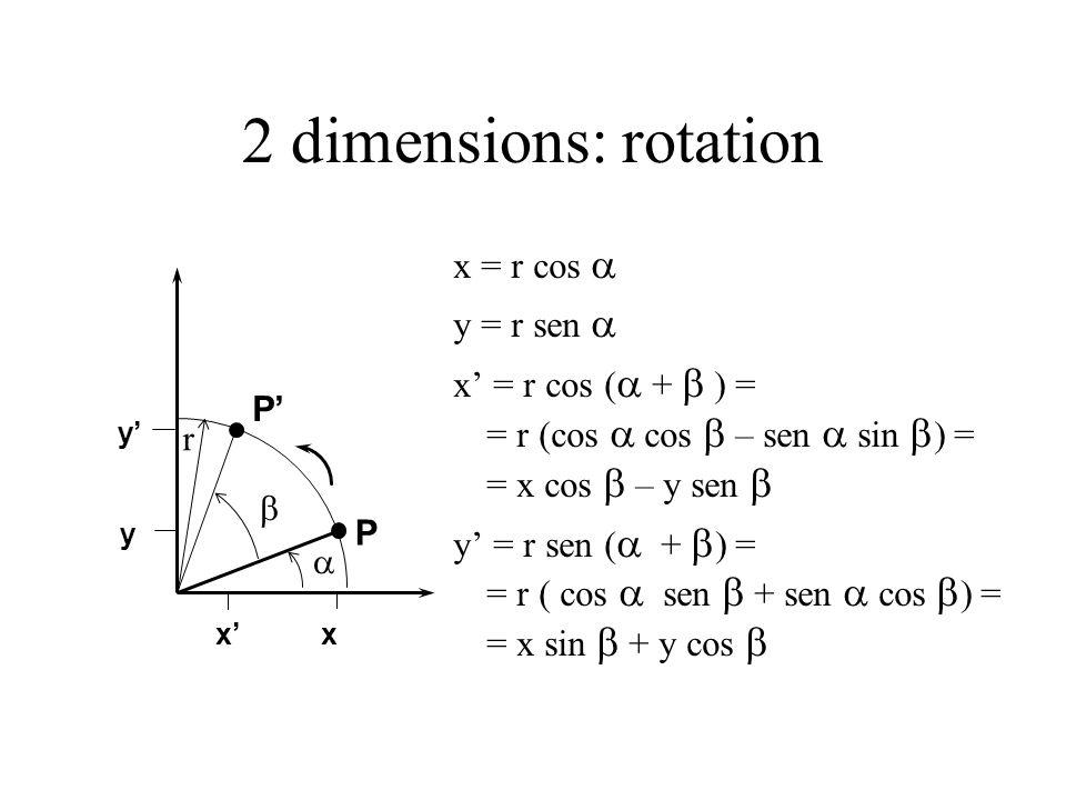 2 dimensions: rotation x = r cos  y = r sen  x' = r cos (  +  ) = = r (cos  cos  – sen  sin  ) = = x cos  – y sen  y' = r sen (  +  ) = = r ( cos  sen  + sen  cos  ) = = x sin  + y cos  P P' x y   x' y' r