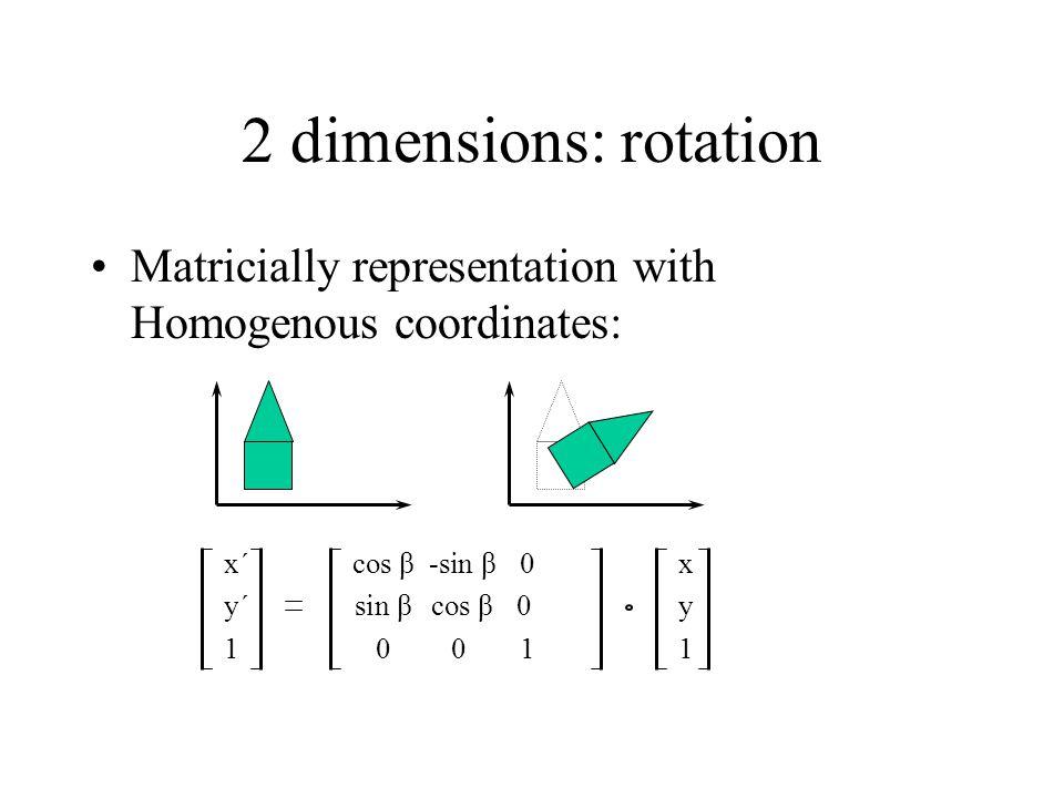 2 dimensions: rotation Matricially representation with Homogenous coordinates: x´ cos β -sin β 0 x y´ sin β cos β0y 1 0 0 1 1