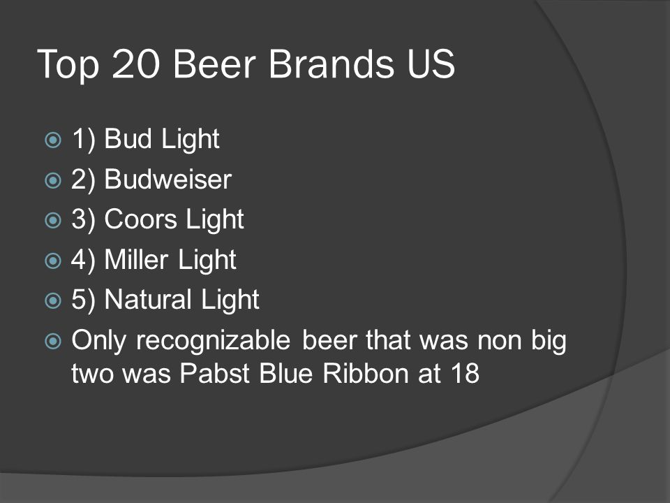 Top 20 Beer Brands US  1) Bud Light  2) Budweiser  3) Coors Light  4) Miller Light  5) Natural Light  Only recognizable beer that was non big two was Pabst Blue Ribbon at 18