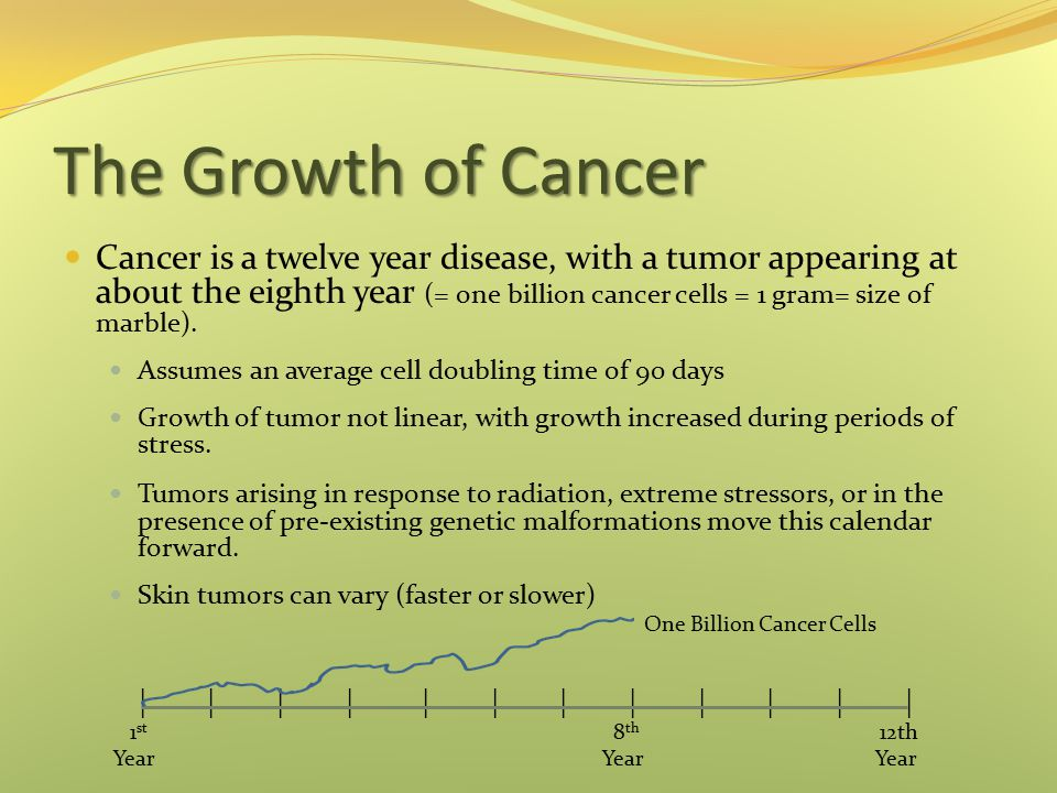 The Growth of Cancer Cancer is a twelve year disease, with a tumor appearing at about the eighth year (= one billion cancer cells = 1 gram= size of ma