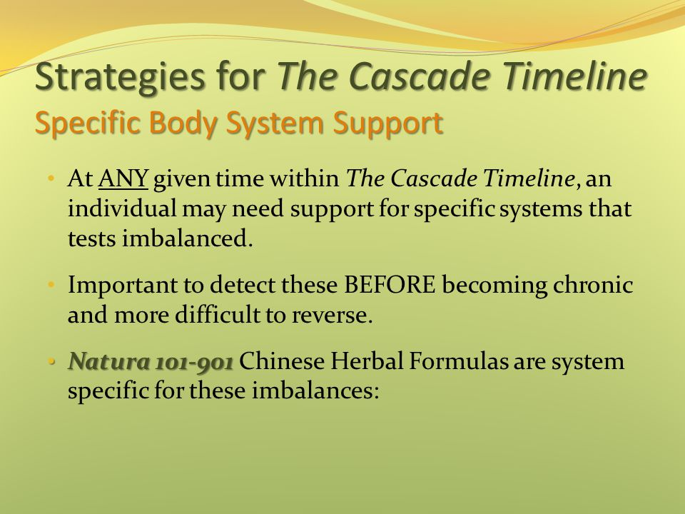 Strategies for The Cascade Timeline Specific Body System Support At ANY given time within The Cascade Timeline, an individual may need support for spe