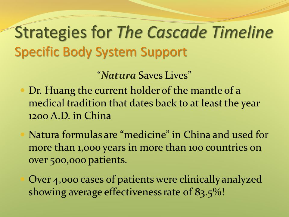 Strategies for The Cascade Timeline Specific Body System Support Natura Saves Lives Dr.