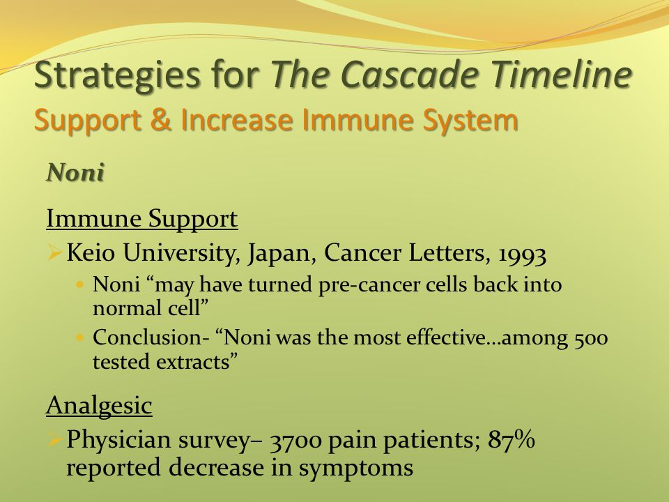Strategies for The Cascade Timeline Support & Increase Immune System Noni Immune Support  Keio University, Japan, Cancer Letters, 1993 Noni may have turned pre-cancer cells back into normal cell Conclusion- Noni was the most effective…among 500 tested extracts Analgesic  Physician survey– 3700 pain patients; 87% reported decrease in symptoms