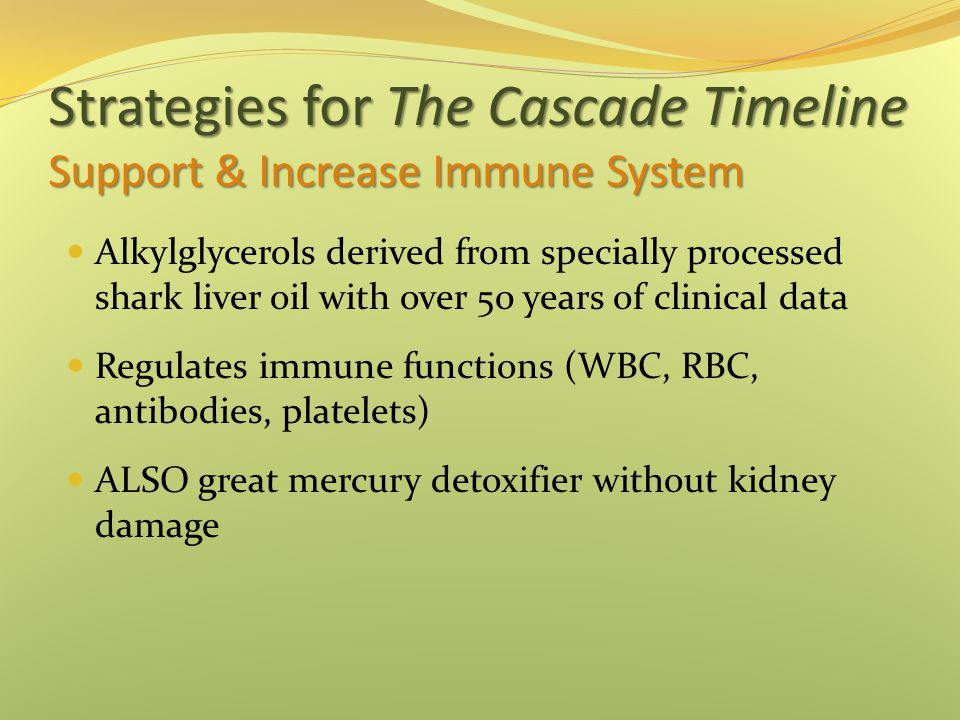 Strategies for The Cascade Timeline Support & Increase Immune System Alkylglycerols derived from specially processed shark liver oil with over 50 years of clinical data Regulates immune functions (WBC, RBC, antibodies, platelets) ALSO great mercury detoxifier without kidney damage