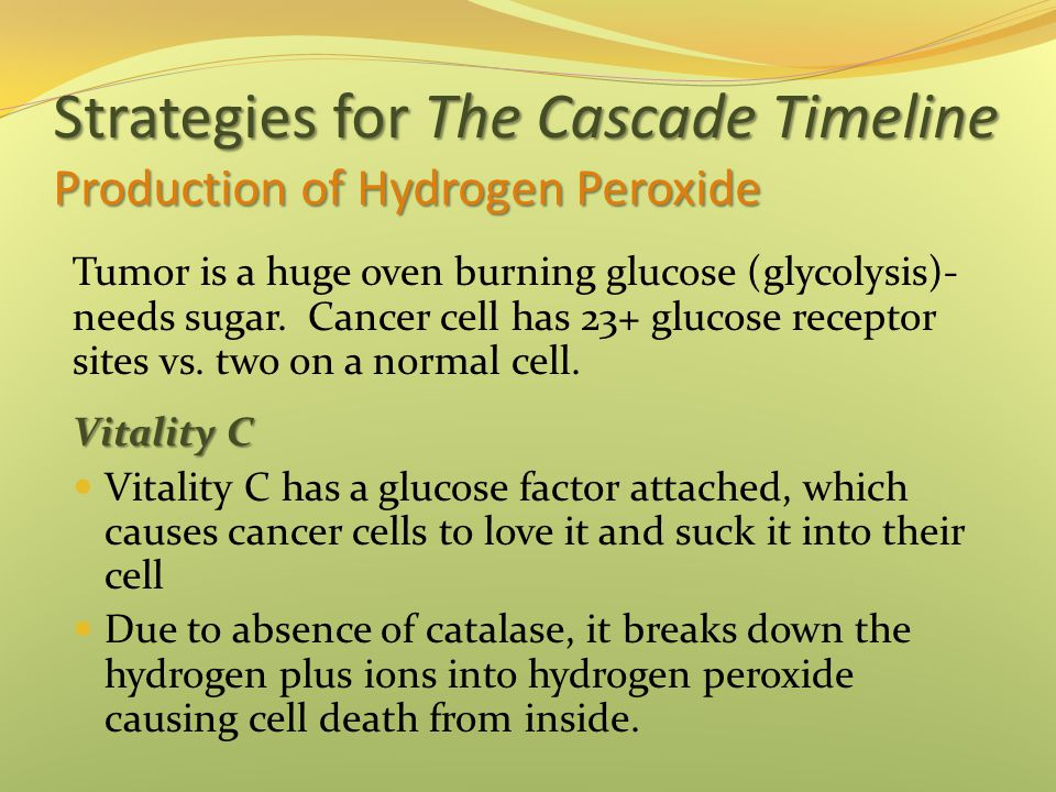 Strategies for The Cascade Timeline Production of Hydrogen Peroxide Tumor is a huge oven burning glucose (glycolysis)- needs sugar. Cancer cell has 23