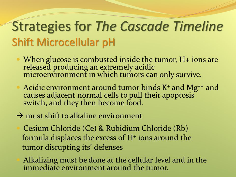 Strategies for The Cascade Timeline Shift Microcellular pH When glucose is combusted inside the tumor, H+ ions are released producing an extremely aci