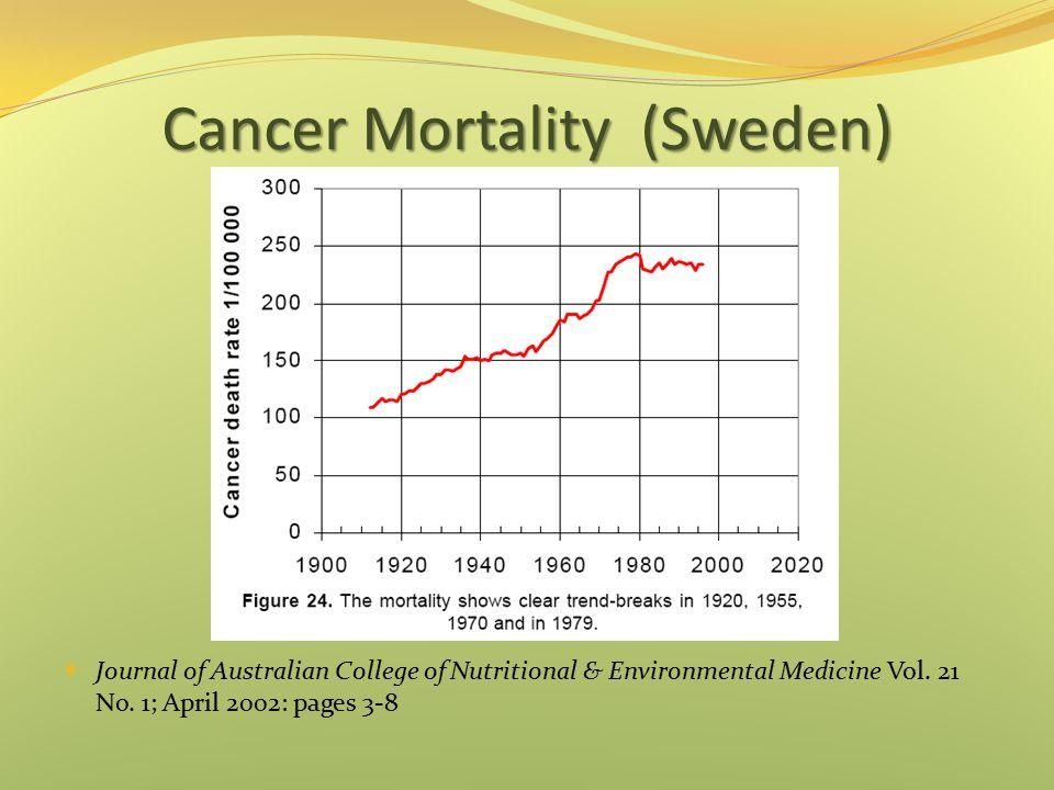 Cancer Mortality (Sweden) Journal of Australian College of Nutritional & Environmental Medicine Vol.