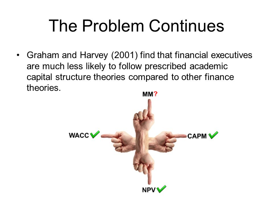 The Problem Continues Graham and Harvey (2001) find that financial executives are much less likely to follow prescribed academic capital structure theories compared to other finance theories.