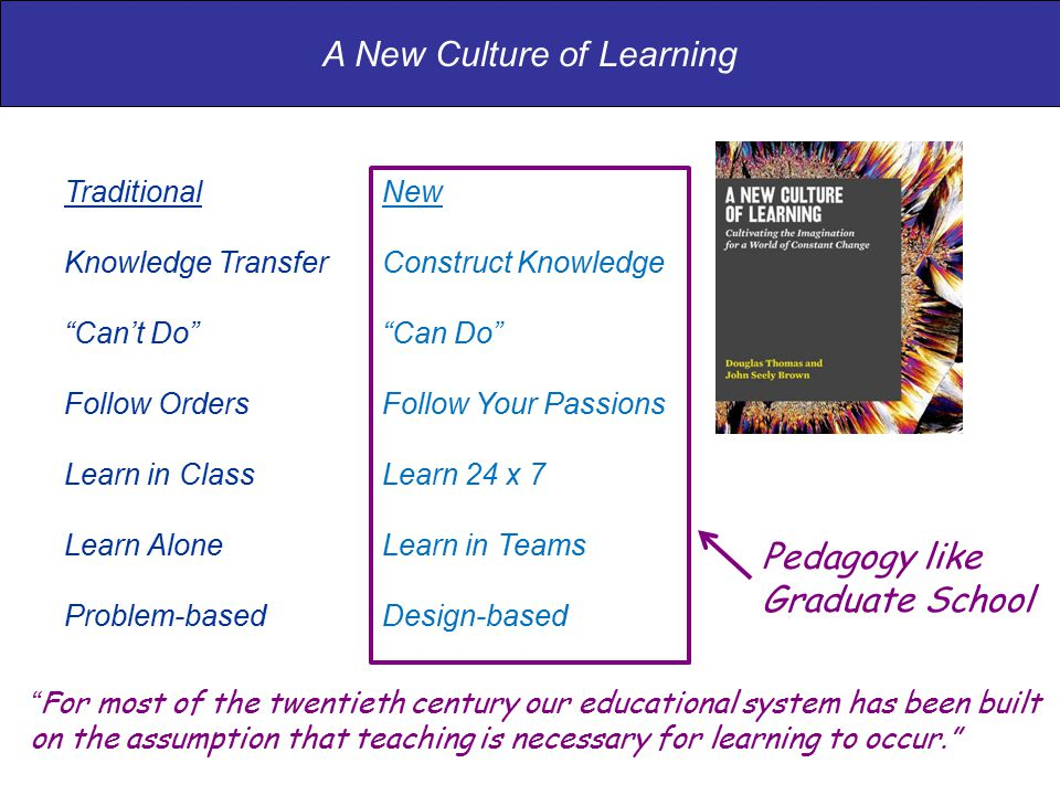 "A New Culture of Learning TraditionalNew Knowledge TransferConstruct Knowledge ""Can't Do""""Can Do"" Follow OrdersFollow Your Passions Learn in ClassLear"