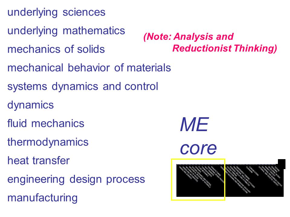 underlying sciences mechanics of solids mechanical behavior of materials systems dynamics and control dynamics fluid mechanics thermodynamics heat transfer engineering design process manufacturing underlying mathematics ME core (Note: Analysis and Reductionist Thinking)