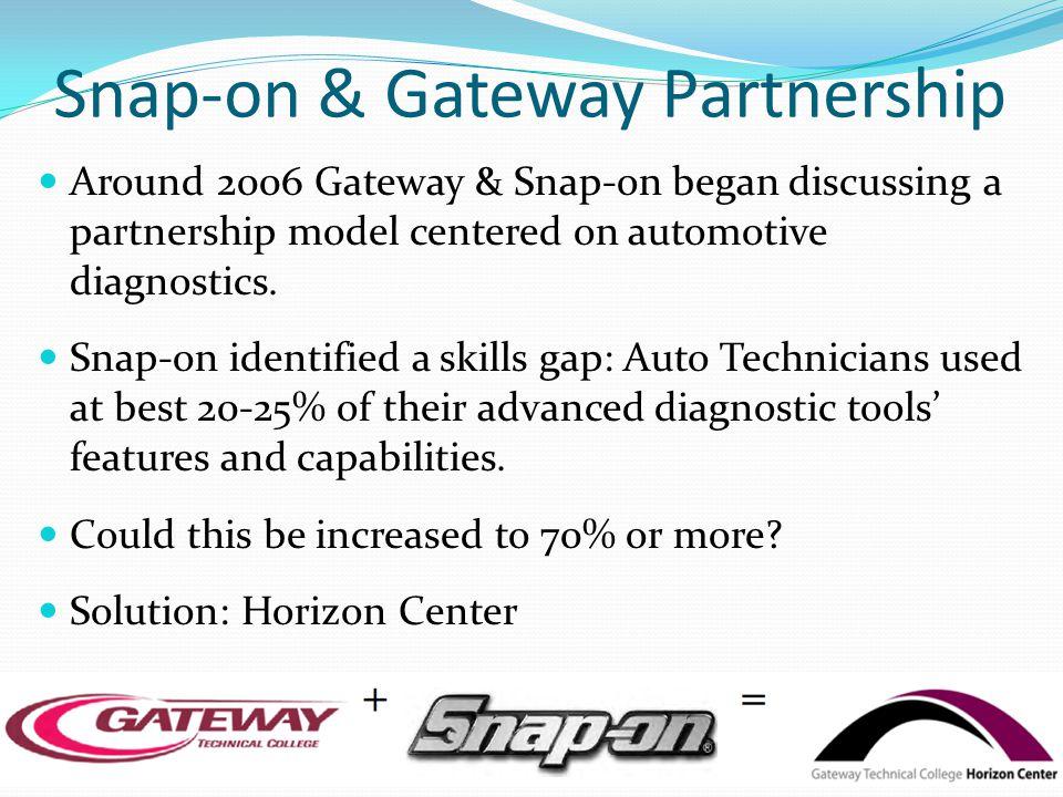 Snap-on & Gateway Partnership Around 2006 Gateway & Snap-on began discussing a partnership model centered on automotive diagnostics.