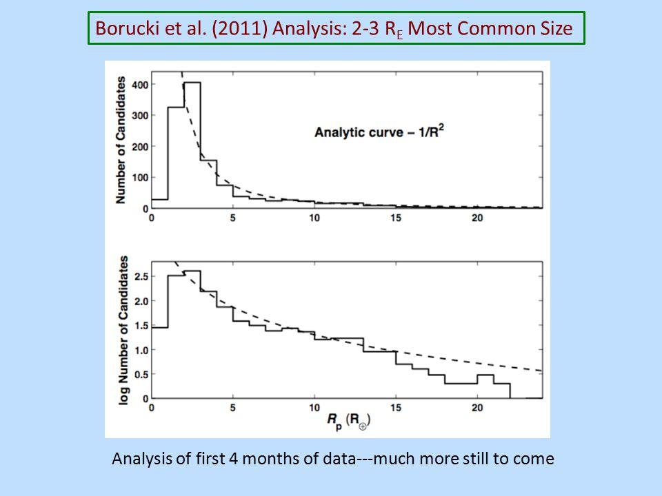 Borucki et al.