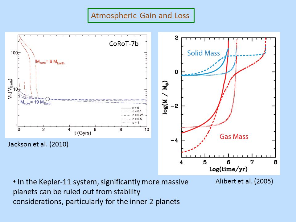 Atmospheric Gain and Loss Jackson et al.(2010) Alibert et al.