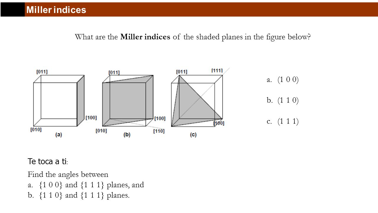 Miller indices What are the Miller indices of the shaded planes in the figure below.