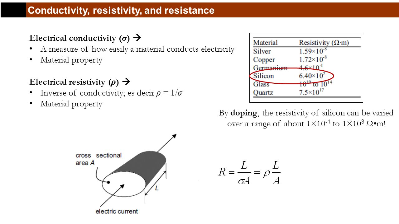 Conductivity, resistivity, and resistance Electrical conductivity ( σ )  A measure of how easily a material conducts electricity Material property Electrical resistivity ( ρ )  Inverse of conductivity; es decir ρ = 1/σ Material property By doping, the resistivity of silicon can be varied over a range of about 1×10 -4 to 1×10 8 Ωm!