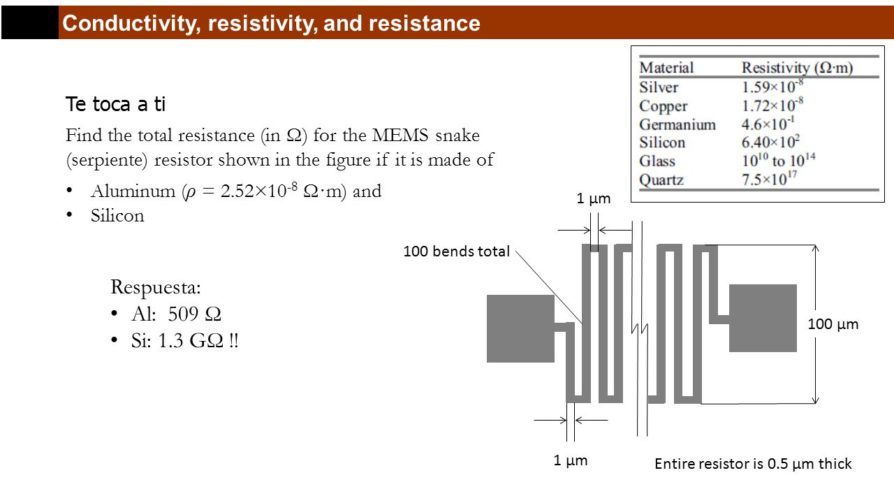 Conductivity, resistivity, and resistance Te toca a ti Find the total resistance (in Ω) for the MEMS snake (serpiente) resistor shown in the figure if it is made of Aluminum ( ρ = 2.52×10 -8 Ω·m) and Silicon 100 μm 1 μm Entire resistor is 0.5 μm thick 100 bends total Respuesta: Al: 509 Ω Si: 1.3 GΩ !!