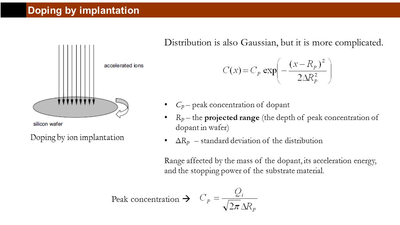 Doping by implantation Distribution is also Gaussian, but it is more complicated.