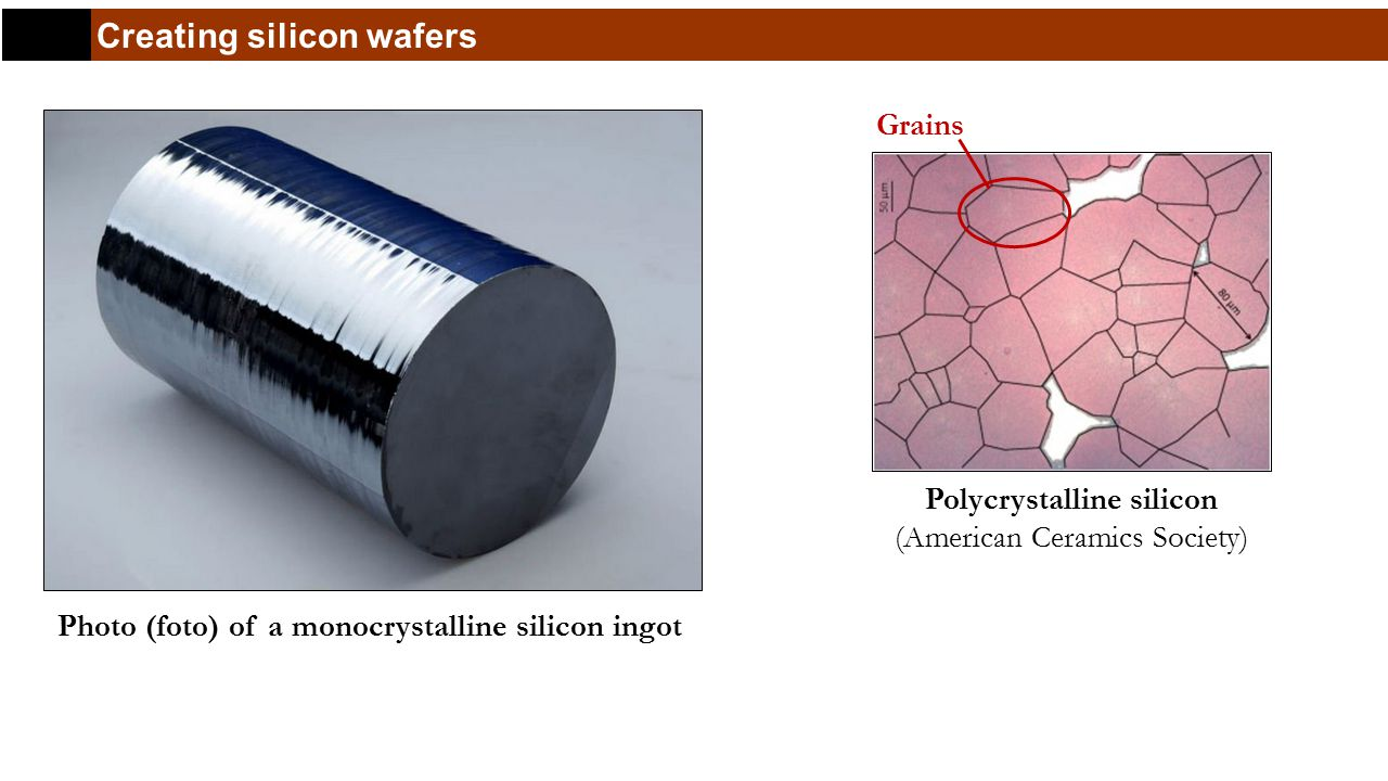 Creating silicon wafers Photo (foto) of a monocrystalline silicon ingot Polycrystalline silicon (American Ceramics Society) Grains