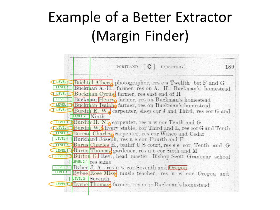Example of a Better Extractor (Margin Finder) LEVEL 1 LEVEL 2