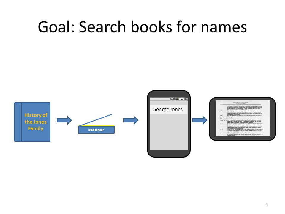 Goal: Search books for names 4 History of the Jones Family scanner George Jones