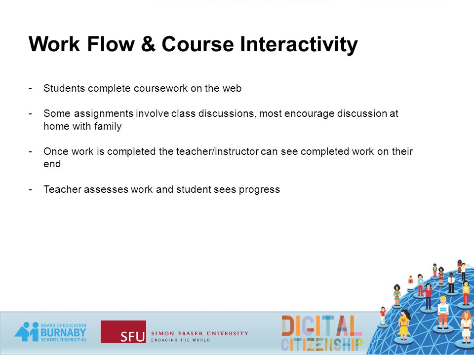 Work Flow & Course Interactivity -Students complete coursework on the web -Some assignments involve class discussions, most encourage discussion at home with family -Once work is completed the teacher/instructor can see completed work on their end -Teacher assesses work and student sees progress