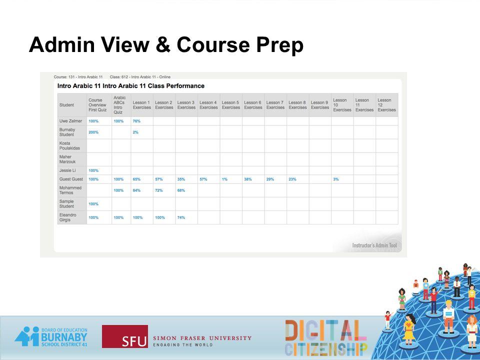 Admin View & Course Prep