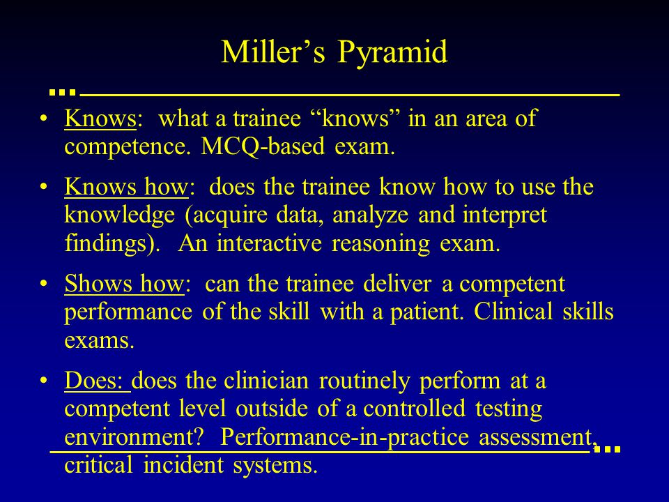 Miller's Pyramid Knows: what a trainee knows in an area of competence.