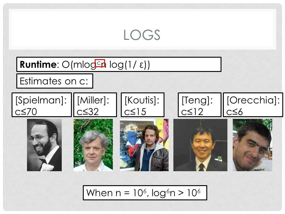 LOGS Runtime : O(mlog c n log(1/ ε)) Estimates on c: [Spielman]: c≤70 [Koutis]: c≤15 [Miller]: c≤32 [Teng]: c≤12 [Orecchia]: c≤6 When n = 10 6, log 6 n > 10 6
