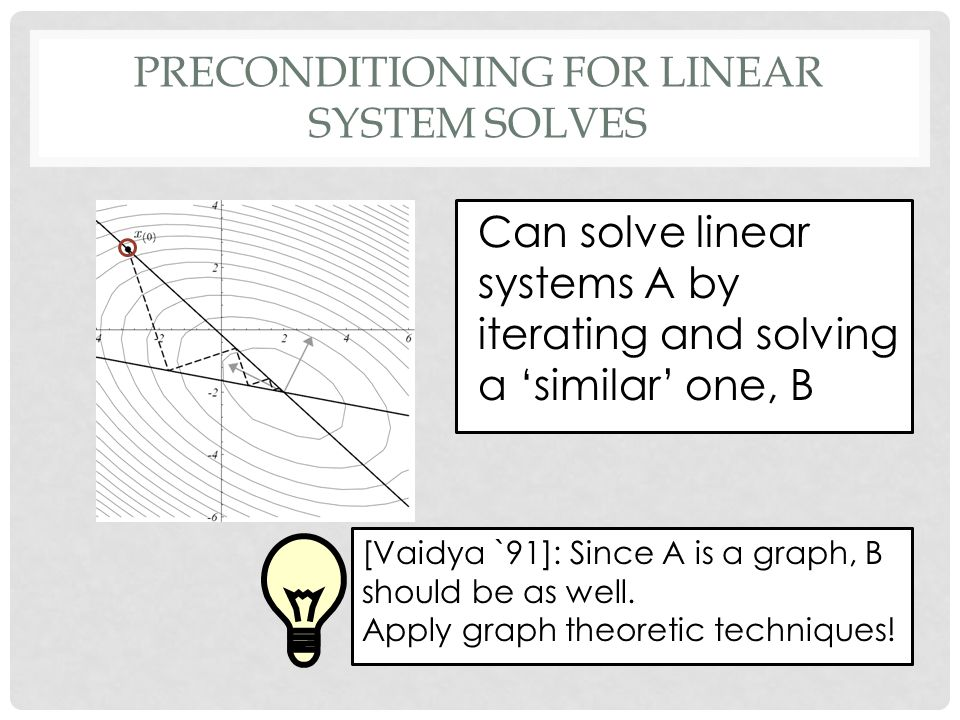 PRECONDITIONING FOR LINEAR SYSTEM SOLVES Can solve linear systems A by iterating and solving a 'similar' one, B Needs a way to measure and bound simil