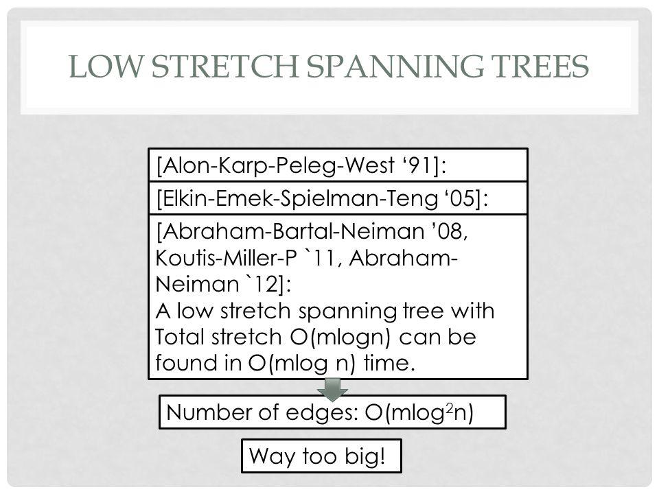 LOW STRETCH SPANNING TREES [Alon-Karp-Peleg-West '91]: A low stretch spanning tree with Total stretch O(m 1+ε ) can be found in O(mlog n) time.