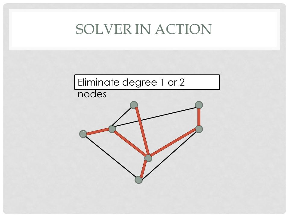 SOLVER IN ACTION ` Eliminate degree 1 or 2 nodes