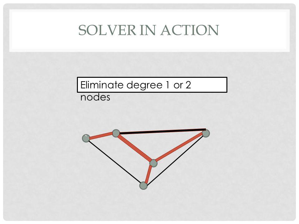SOLVER IN ACTION ` Eliminate degree 1 or 2 nodes
