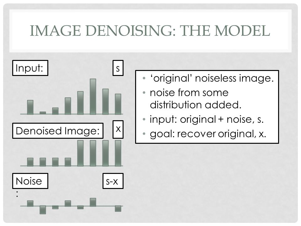 IMAGE DENOISING: THE MODEL 'original' noiseless image. noise from some distribution added. input: original + noise, s. goal: recover original, x. Deno