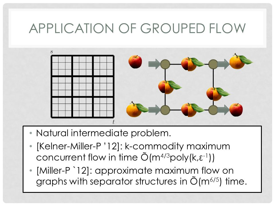 APPLICATION OF GROUPED FLOW Natural intermediate problem. [Kelner-Miller-P '12]: k-commodity maximum concurrent flow in time Õ(m 4/3 poly(k,ε -1 )) [M