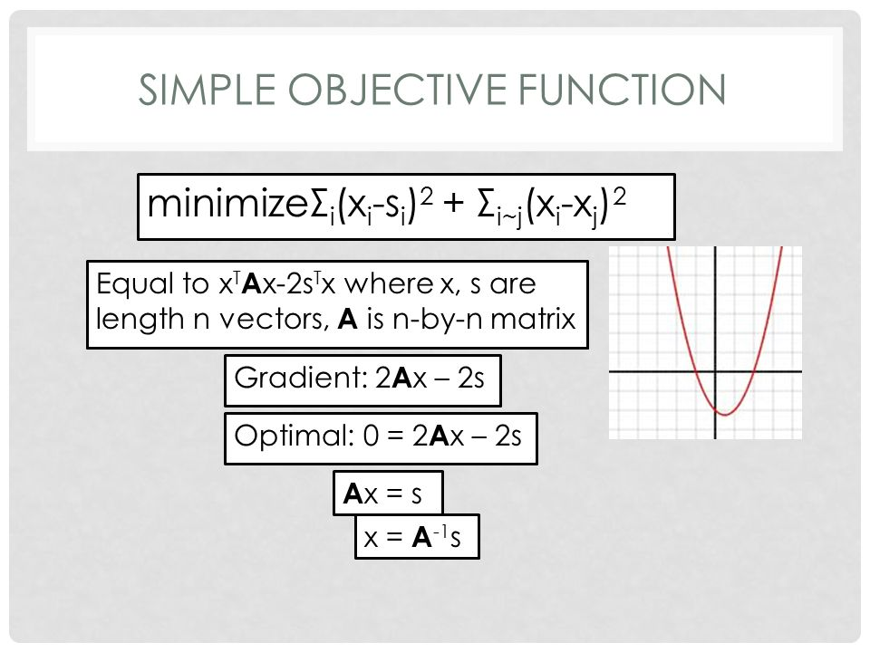 Solution recovered has quality issues, will come back to this later. SIMPLE OBJECTIVE FUNCTION Gradient: 2 A x – 2s Optimal: 0 = 2 A x – 2s A x = s Eq