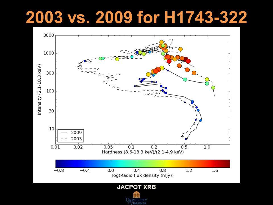 22 2003 vs. 2009 for H1743-322 JACPOT XRB