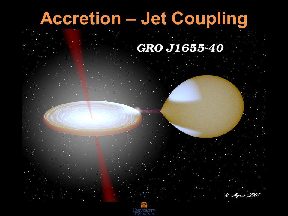 Accretion – Jet Coupling 4
