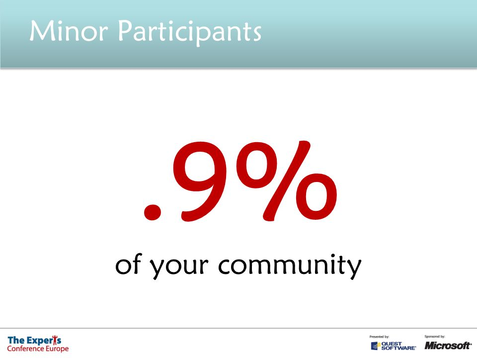 Minor Participants.9% of your community