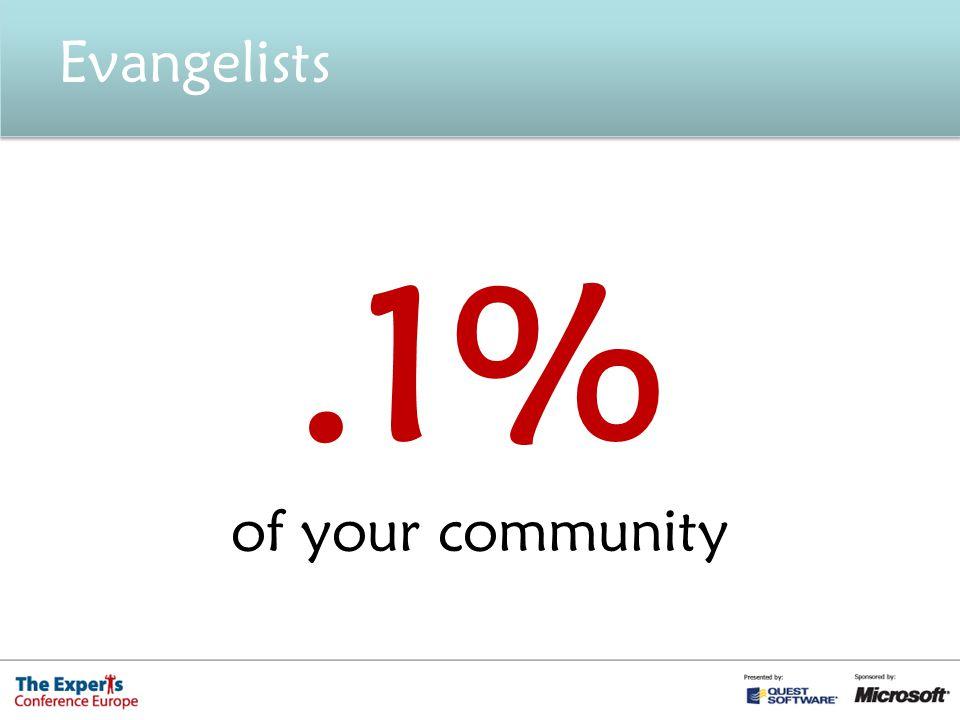 Evangelists.1% of your community