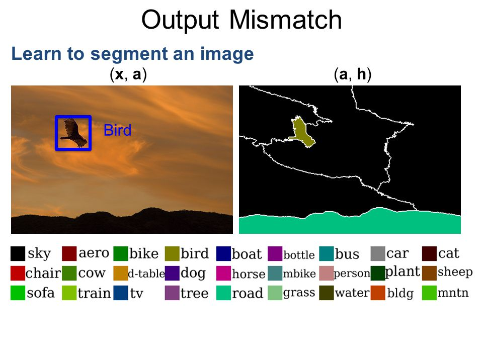 Output Mismatch Learn to segment an image Bird (x, a) (a, h)