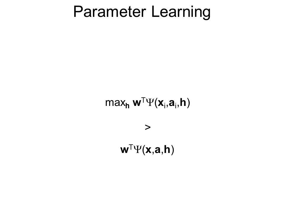 Parameter Learning max h w T  (x i,a i,h) > wT(x,a,h)wT(x,a,h)
