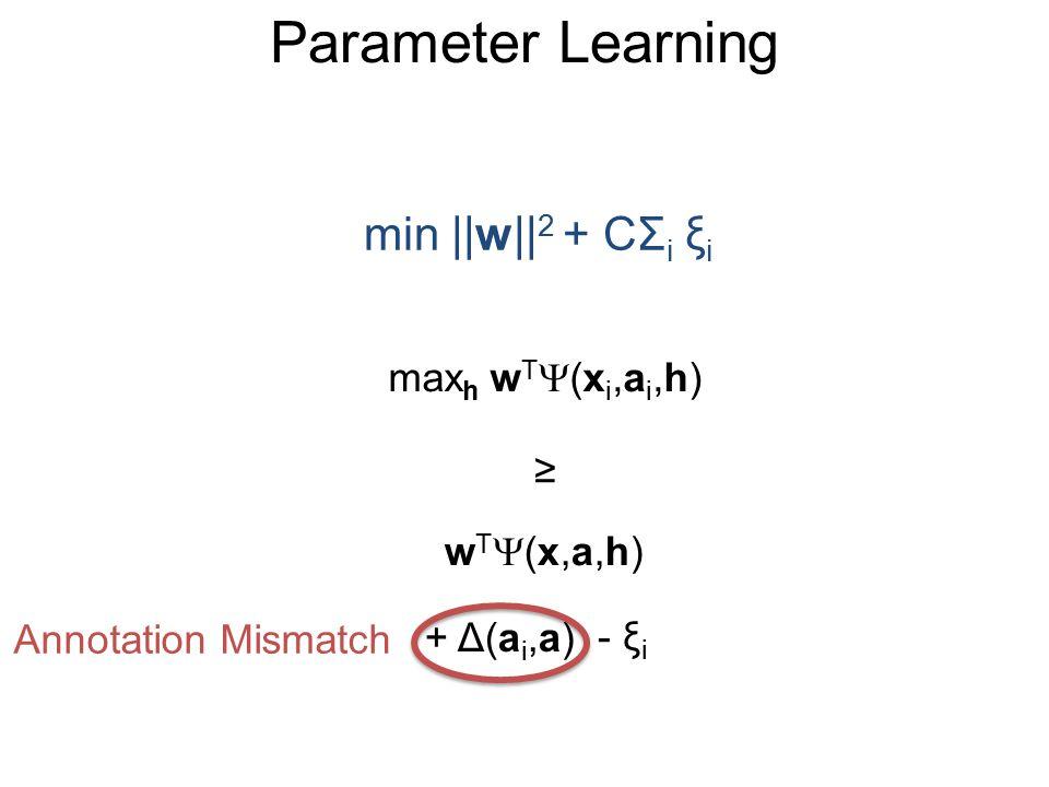 Parameter Learning max h w T  (x i,a i,h) ≥ wT(x,a,h)wT(x,a,h) + Δ(a i,a) - ξ i min ||w|| 2 + CΣ i ξ i Annotation Mismatch