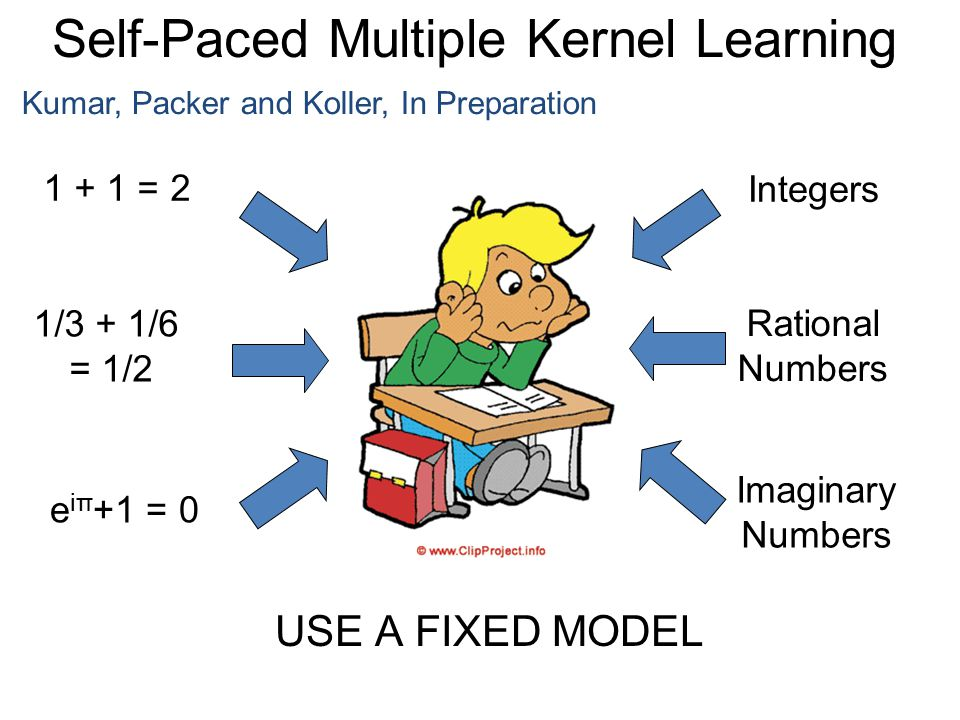 Self-Paced Multiple Kernel Learning Kumar, Packer and Koller, In Preparation 1 + 1 = 2 1/3 + 1/6 = 1/2 e iπ +1 = 0 Integers Rational Numbers Imaginary