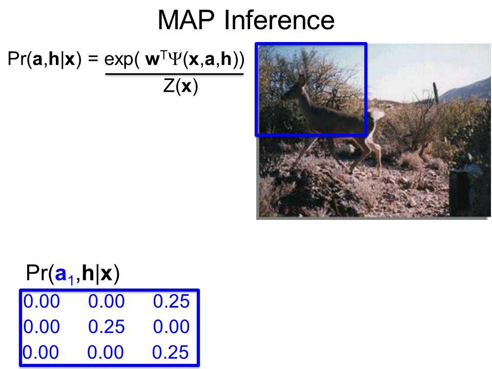 0.00 0.25 0.000.250.00 0.25 Pr(a,h|x) = exp( w T  (x,a,h)) Z(x) Pr(a 1,h|x) MAP Inference