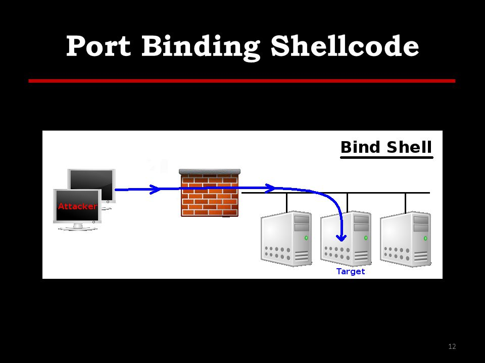Port Binding Shellcode 12