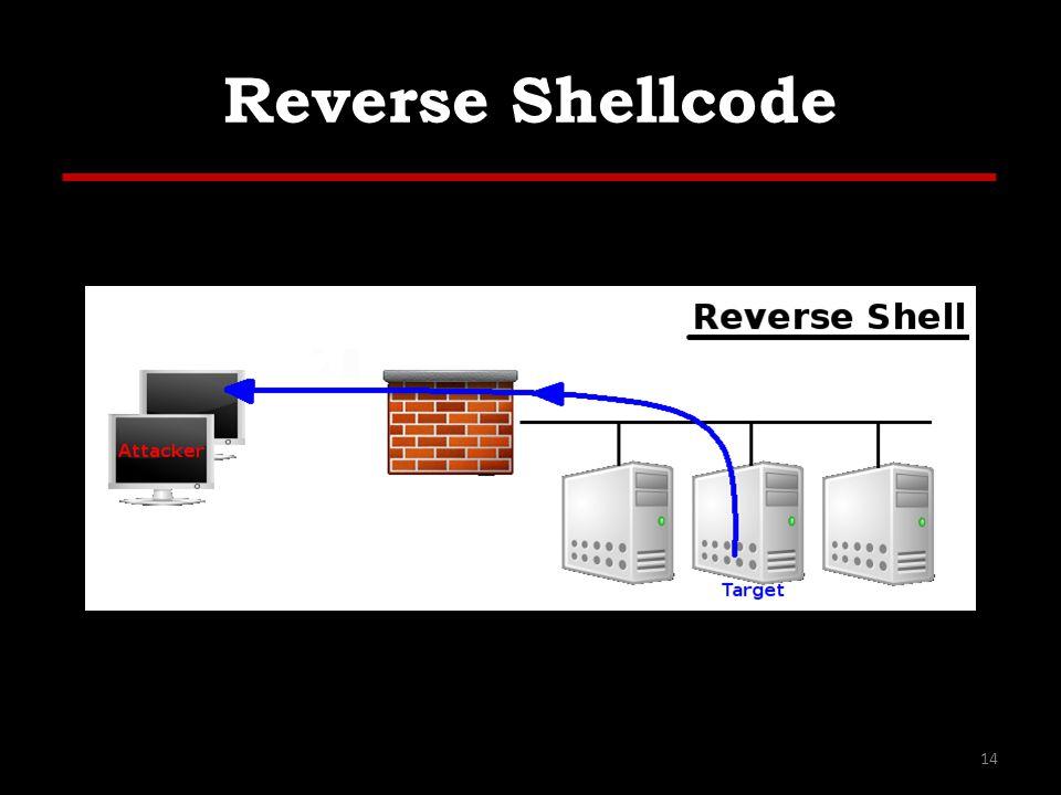 Reverse Shellcode 14