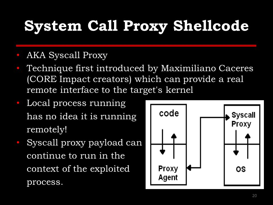 System Call Proxy Shellcode AKA Syscall Proxy Technique first introduced by Maximiliano Caceres (CORE Impact creators) which can provide a real remote interface to the target s kernel Local process running has no idea it is running remotely.