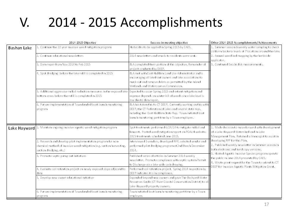 17 V.2014 - 2015 Accomplishments