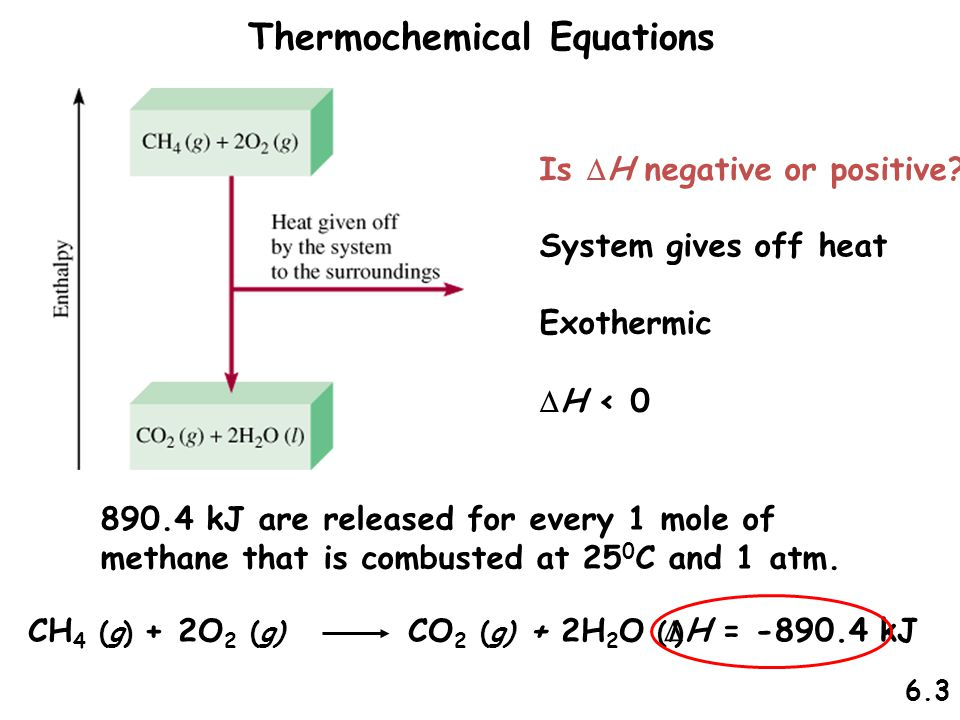 Thermochemical Equations CH 4 (g) + 2O 2 (g) CO 2 (g) + 2H 2 O (l)  H = -890.4 kJ Is  H negative or positive? System gives off heat Exothermic  H <